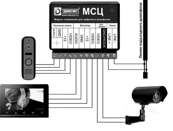 Подключение видеодомофона к цифровому подъездному домофону