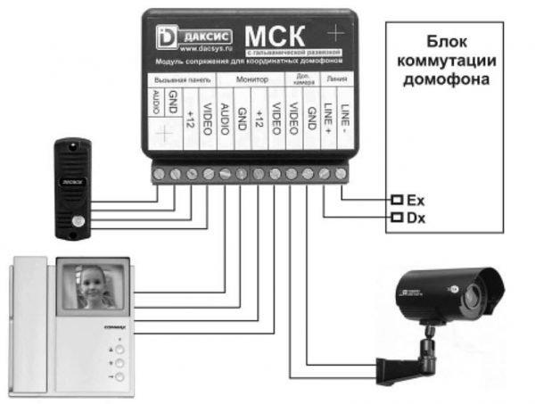 Подключения видеодомофона к аналоговому подъездному домофону
