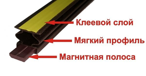 Магнитный уплотнитель для дверей