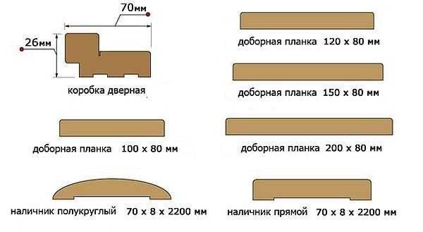 Размеры доборов