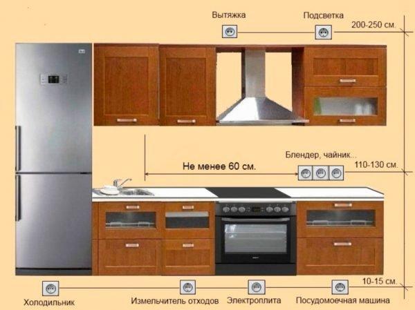 Способы размещения розеток на кухне