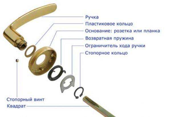 Замена стопорного кольца