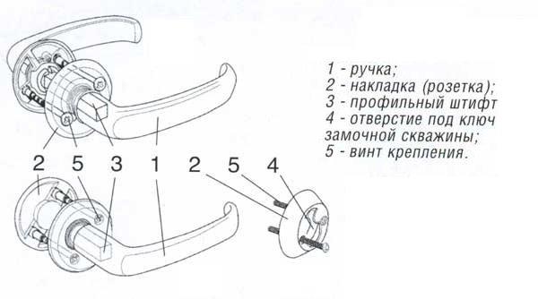 схема ручки межкомнатной двери