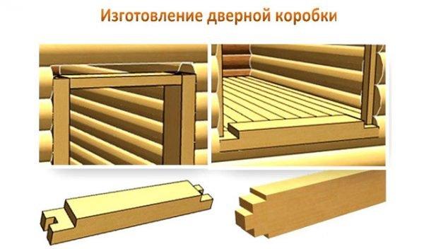 Особенности соединения деталей короба