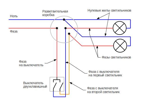 Схема подключения многорожковой люстры
