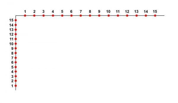 Разметка ширины и высоты арки