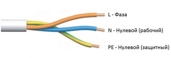 Обозначение проводов
