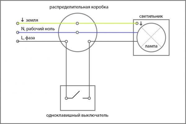 Схема подключения люстры к одноклавишному выключателю