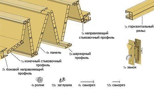 Схема двери-гармошки