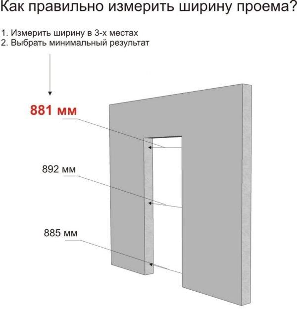 Схема измерения ширины дверного проёма