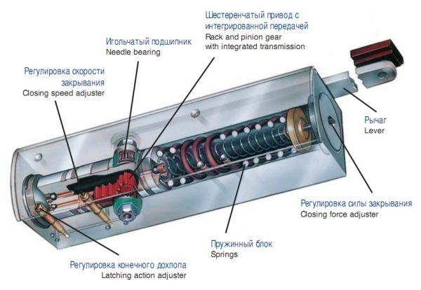 Доводчик с шестерённо-реечной передачей