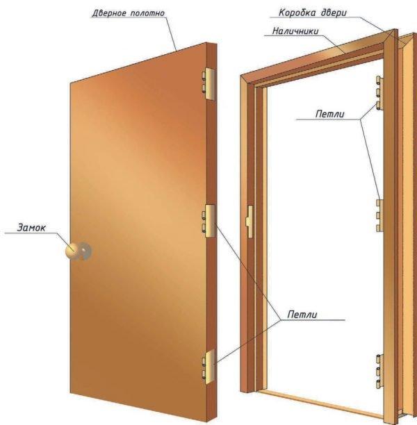 Схема двери с коробкой и наличниками