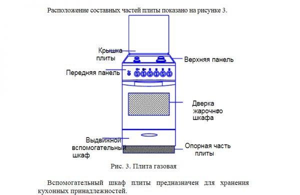 Инструкция плиты Лысьва ГП 400 М2C