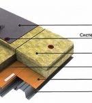 Как формируется пирог мембранной крыши
