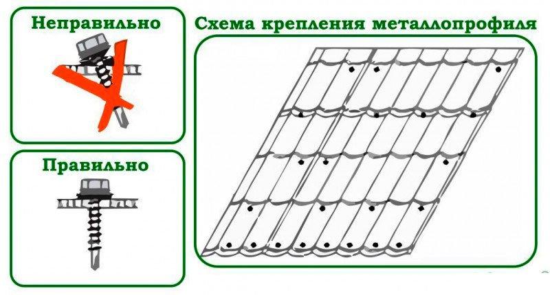 как правильно закрепить металлочерепицу на крыше