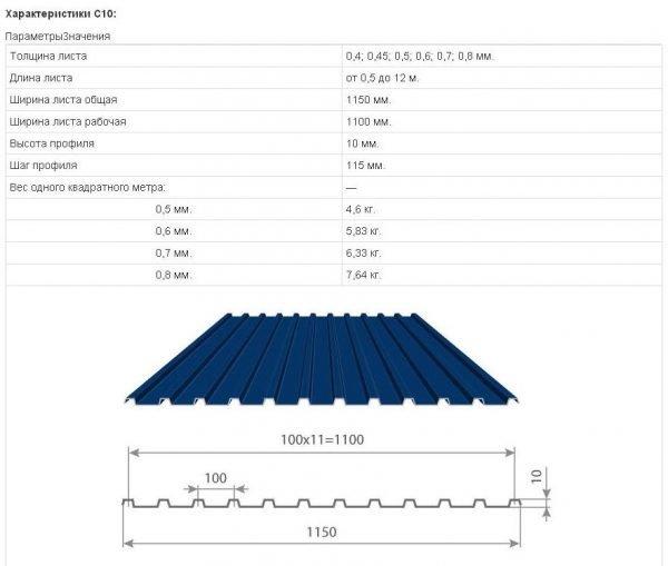 Профнастил С10–0,5–1100