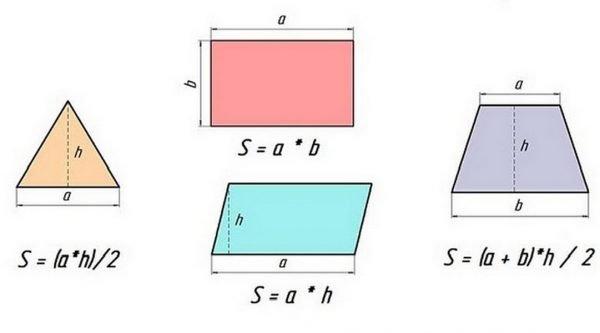 Формулы расчёта площади