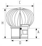 Роторный дефлектор