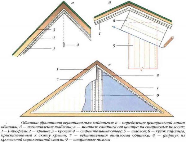 Схема крепления вертикального сайдинга