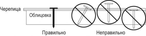 Крепление гибкой черепицы