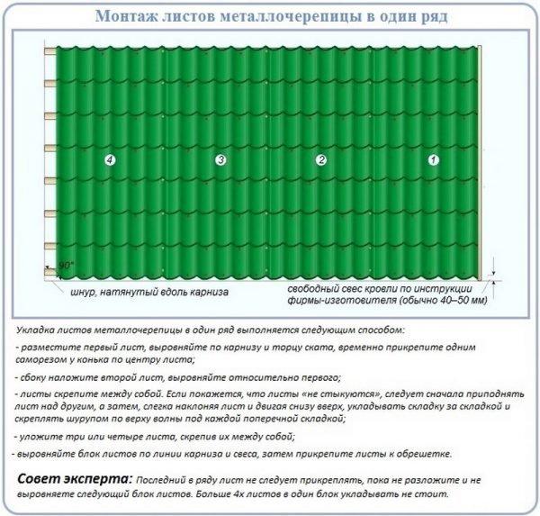 Монтаж листов металлочерепицы в один ряд