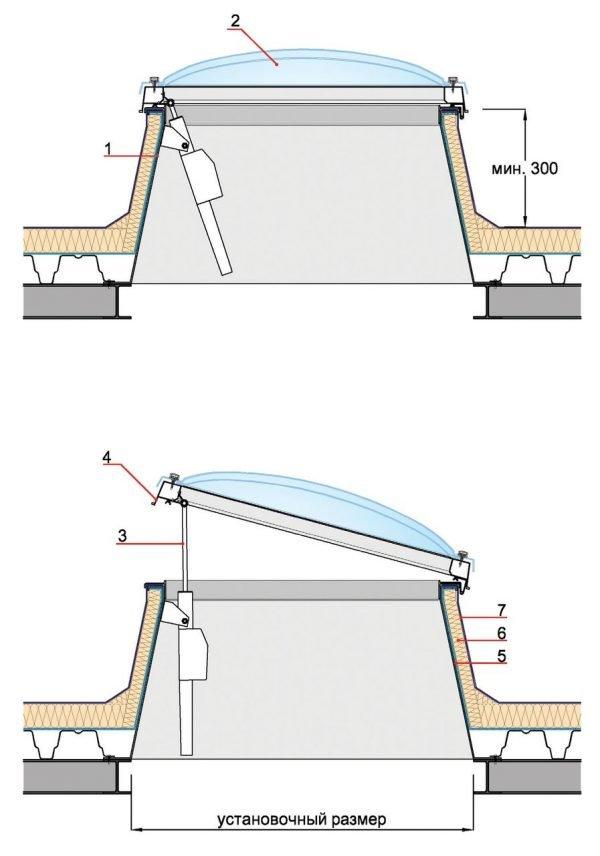 Зенитный фонарь с автоматическим приводом