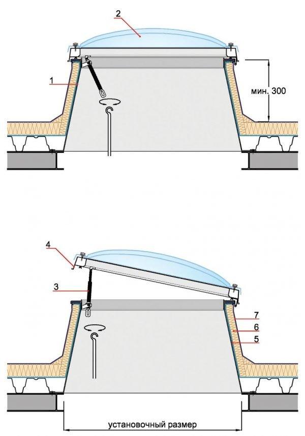 Зенитный фонарь с ручным открыванием