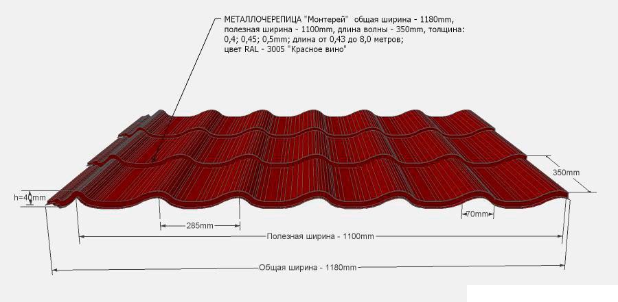 ширина металла черепицы