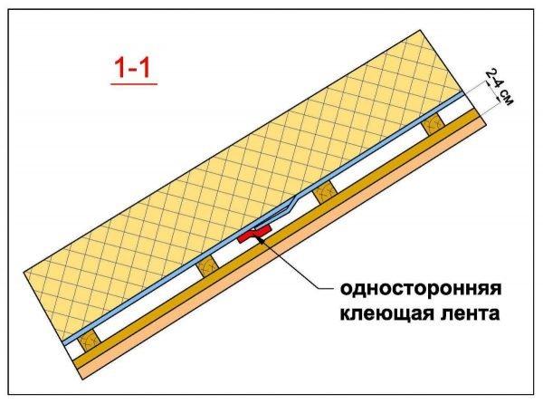 Схема устройства оклеечной пароизоляции