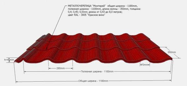 Полная и рабочая ширина металлочерепицы