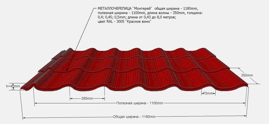металлочерепица полезная площадь листа