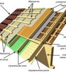 Как смонтировать теплую крышу с контробрешёткой