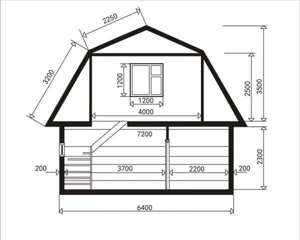 Конструкция мансардного типа крыши