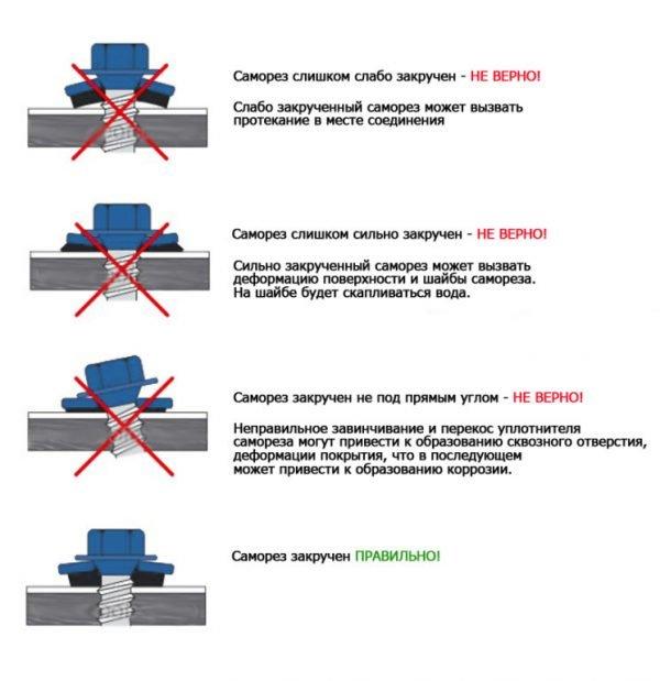 Схема монтажа профлиста на саморезы