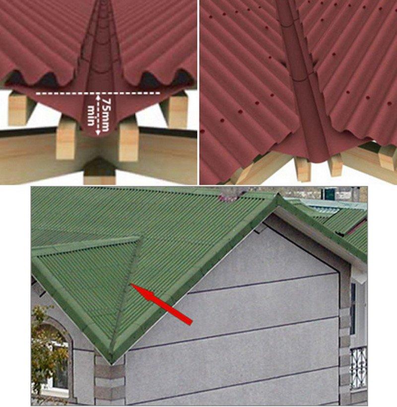 Что такое фронтоны крыши фото разу