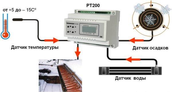 Конструкция системы «антилёд»
