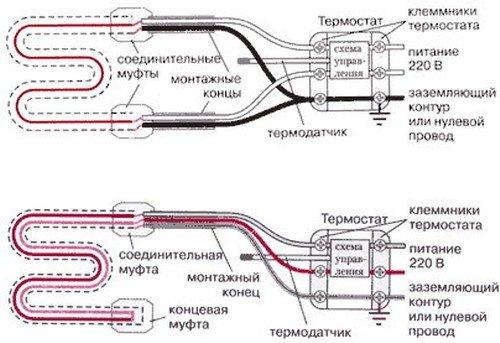 Подключение резистивного кабеля