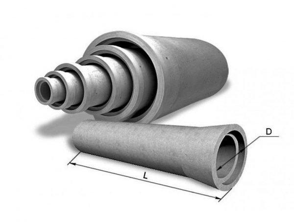 Сортамент асбоцементных труб