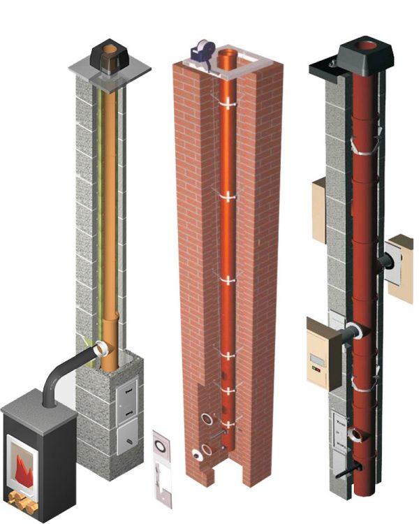 Схема обустройтва дымохода с асбестоцементной трубой