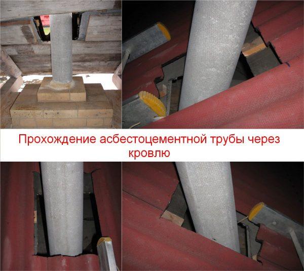 Прохождение трубы через крышу