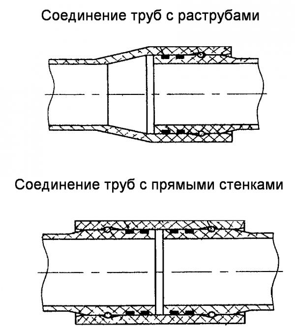 Схема соединения асбестоцементных труб на раструбах и хомутах