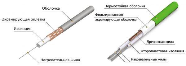 Устройство резистивного кабеля