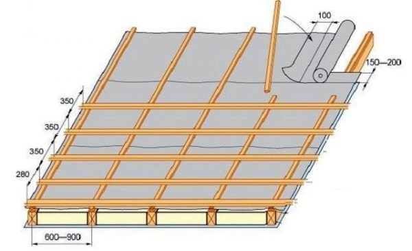 Схема укладки плёнки на крыше