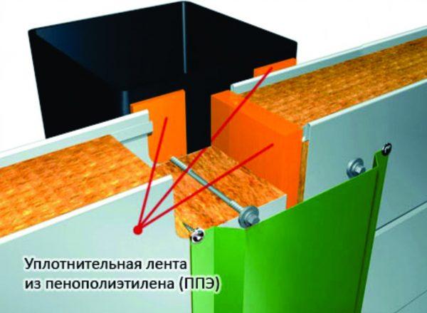 Профилированная лента для панелей
