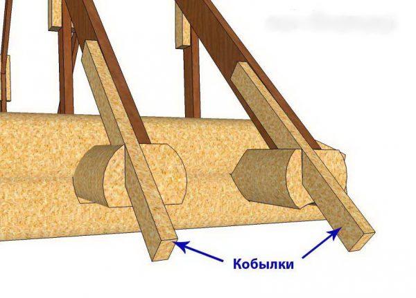 Удлинение стропильной группы кобылками