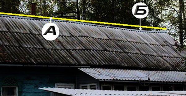 Определение провисания крыши
