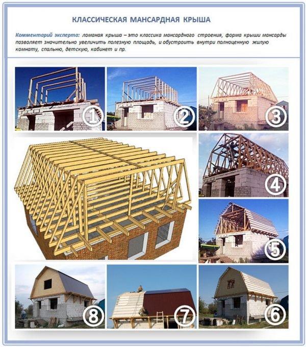 Возведение двускатной мансардной крыши