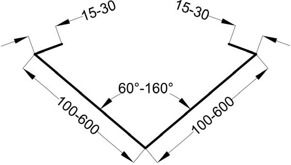 Размеры ендовы нижней