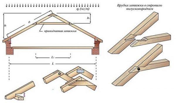 Шарнирная арка с поднятой затяжкой