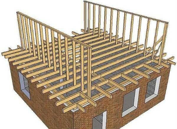 Установка вертикальных стоек мансардной крыши